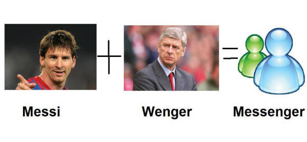 Messi + Wenger = Messenger ???