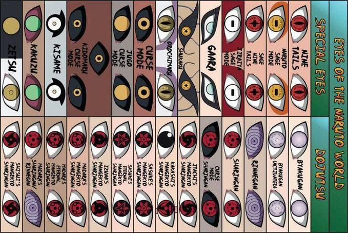 SPECIAL EYES IN NARUTO LIKE THIS YO!!! ;D