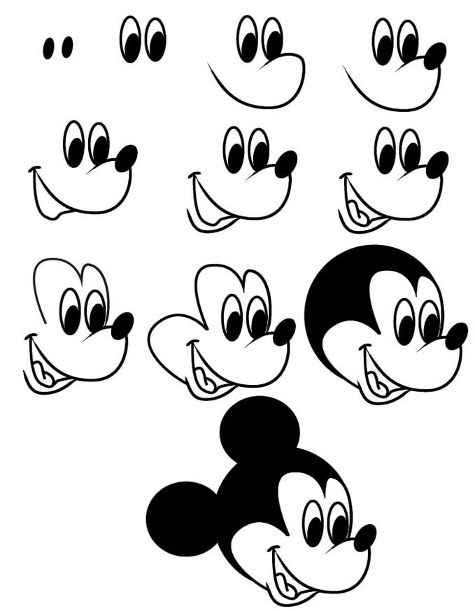 how to draw mickey mouse coba ya.... :D kalau bisa comment oke :)