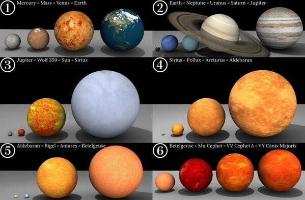 Did you ever think how small we are...? Look at this picture...