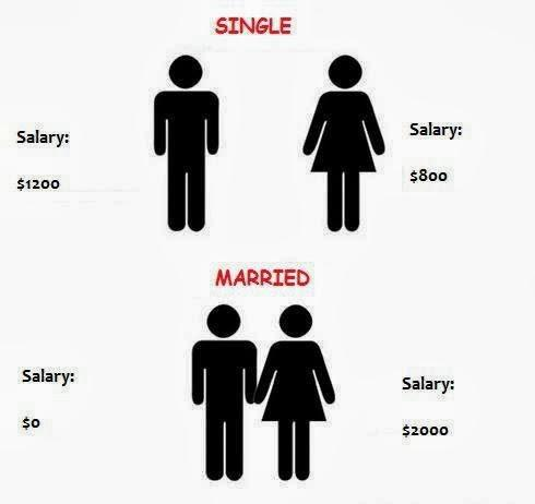 Salary, Single vs Married - see more; http://gallianmachi.blogspot.com/