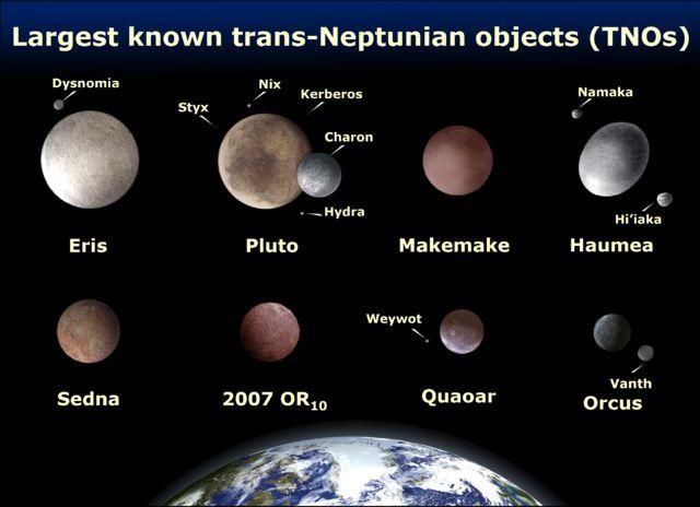 Sedna Planet Misterius, yang Kedatangan nya Selalu Buat Bencana